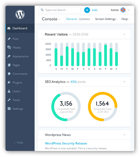 Managing your website is easy via our simple website dashboards